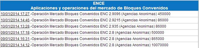 ENC BLOQ2