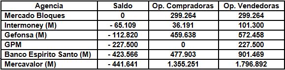 CATE SALDOS10