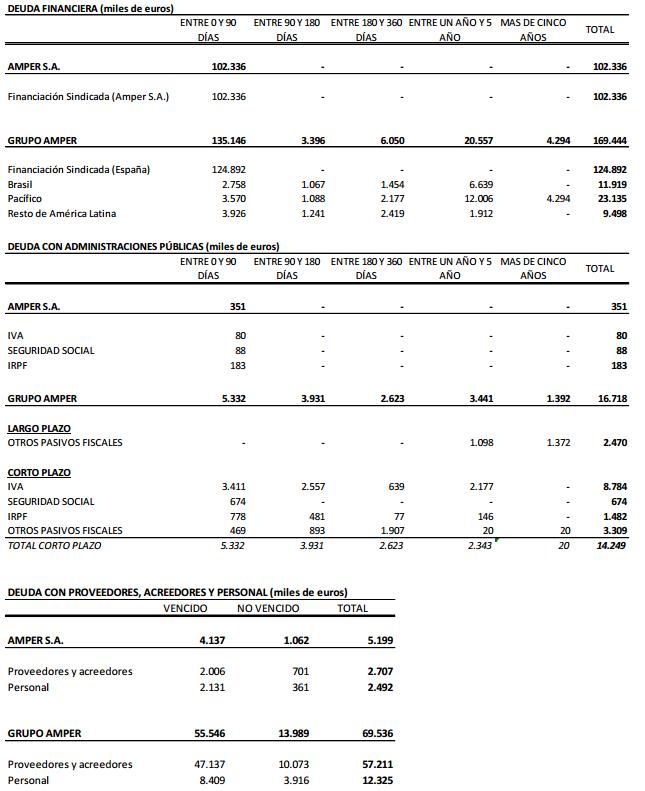 Creditos Ordinarios Y Subordinados Banco Caribe