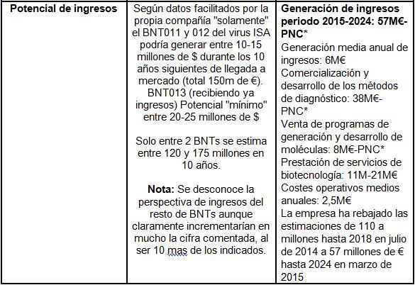 BNT COM4