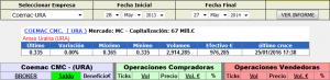 CMC SALDOS2