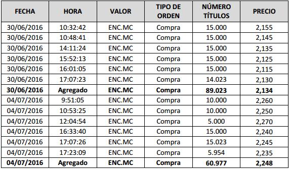 ENC CUADRO1