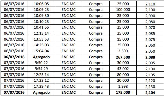 ENC CUADRO2