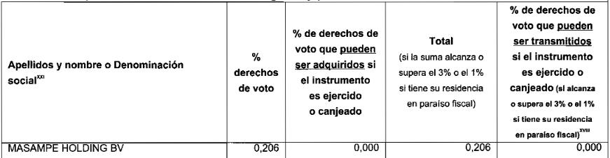 CDR MAS1