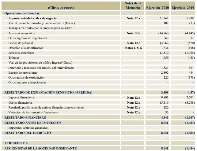 UBS RES4